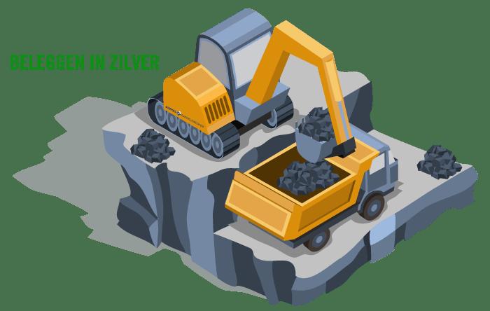 BELEGGEN-IN-ZILVER