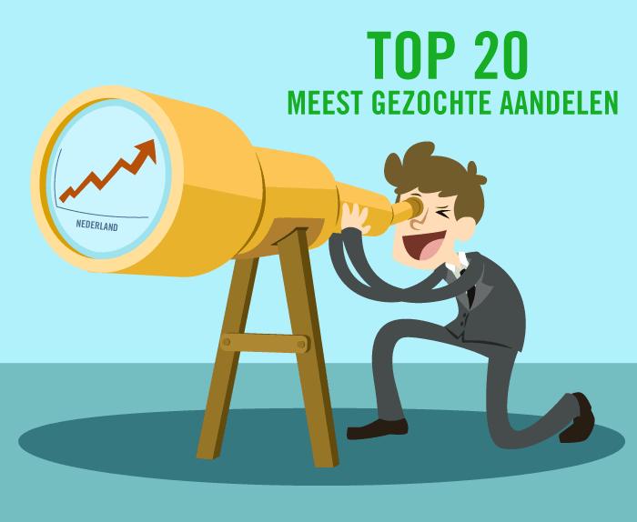 top-20-aandelen