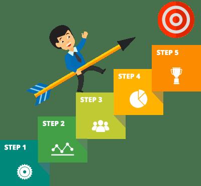 Beleggen-voor-beginners-in-9-stappen